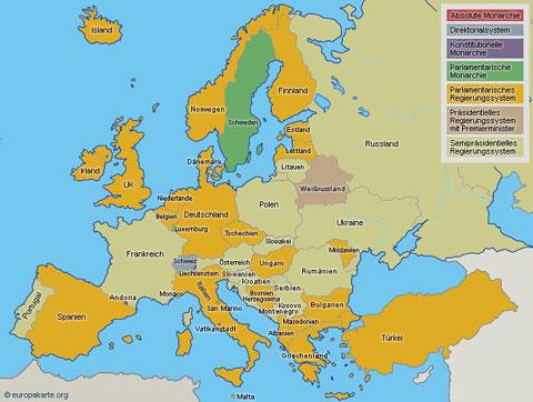Europakarte - Länder nach Politik (Regierungssystem)